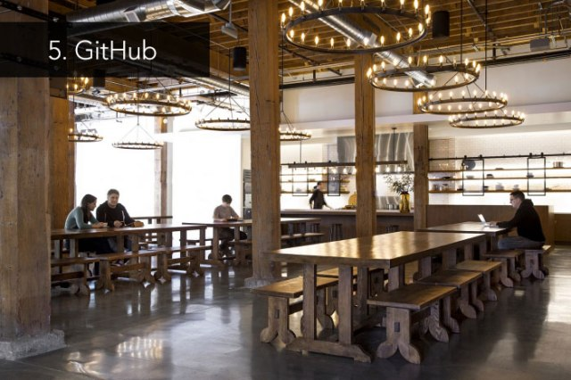 5-github-top-offices-2015c
